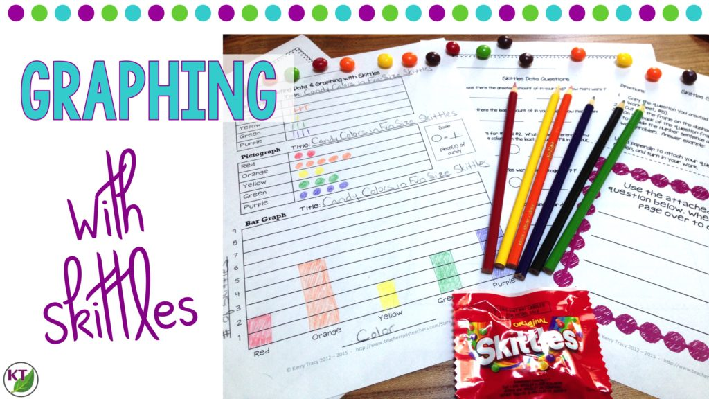 Graphing with Skittles lesson for 2nd grade