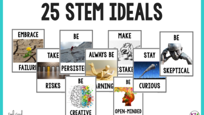 STEM Ideals Character Education